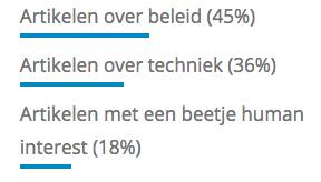 poll-resultaten